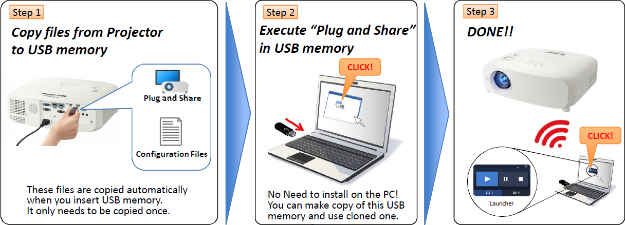 Simple wireless connection with Plug and Share